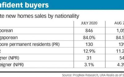 2020 New Home Sales Could Top 2019's
